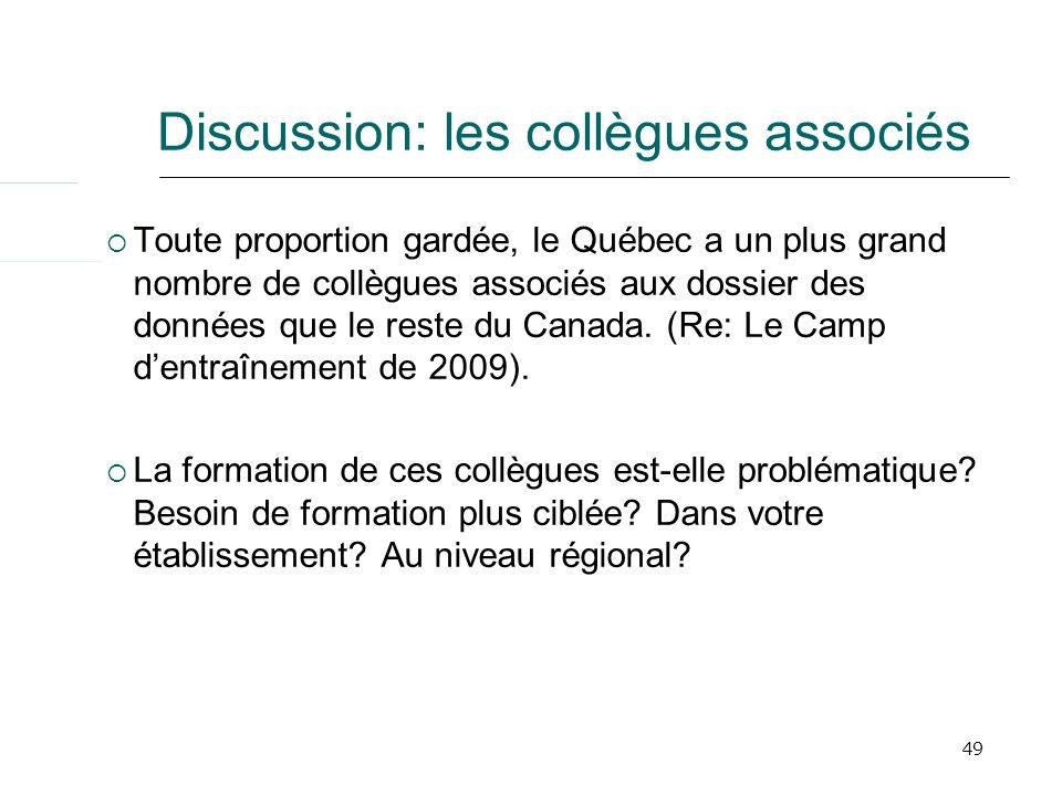 49 Discussion: les collègues associés Toute proportion gardée, le Québec a un plus grand nombre de collègues associés aux dossier des données que le reste du Canada.