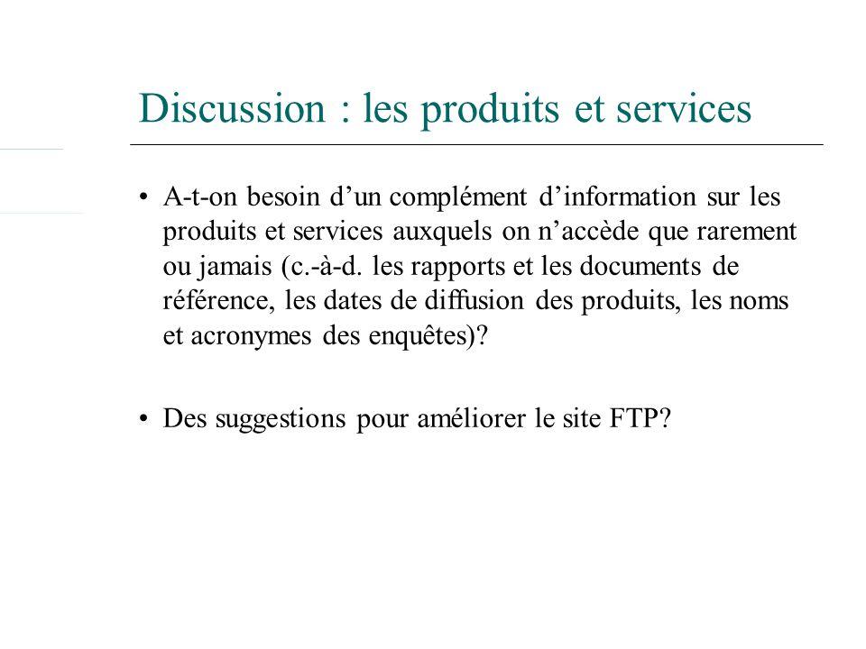 Discussion : les produits et services A-t-on besoin dun complément dinformation sur les produits et services auxquels on naccède que rarement ou jamais (c.-à-d.