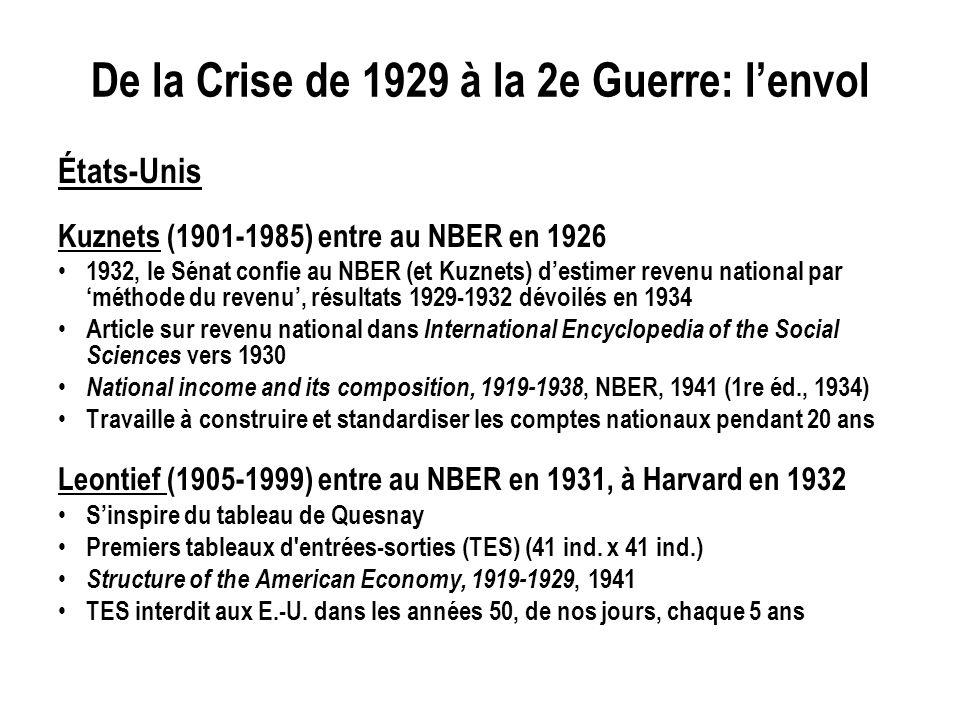 De la Crise de 1929 à la 2e Guerre: lenvol États-Unis Kuznets (1901-1985) entre au NBER en 1926 1932, le Sénat confie au NBER (et Kuznets) destimer re