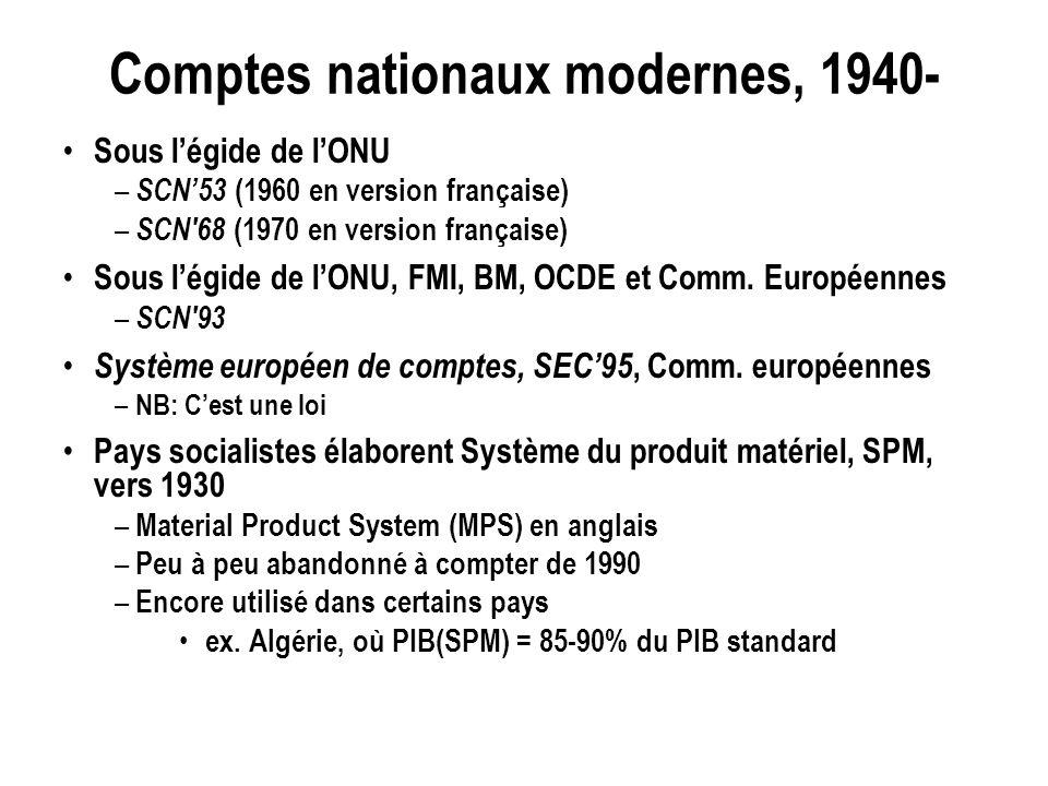 Comptes nationaux modernes, 1940- Sous légide de lONU – SCN53 (1960 en version française) – SCN'68 (1970 en version française) Sous légide de lONU, FM