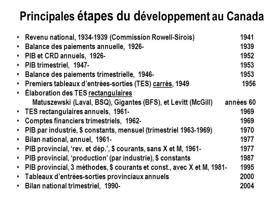 Principales étapes du d éveloppement au Canada Revenu national, 1934-1939 (Commission Rowell-Sirois) 1941 Balance des paiements annuelle, 1926- 1939 P