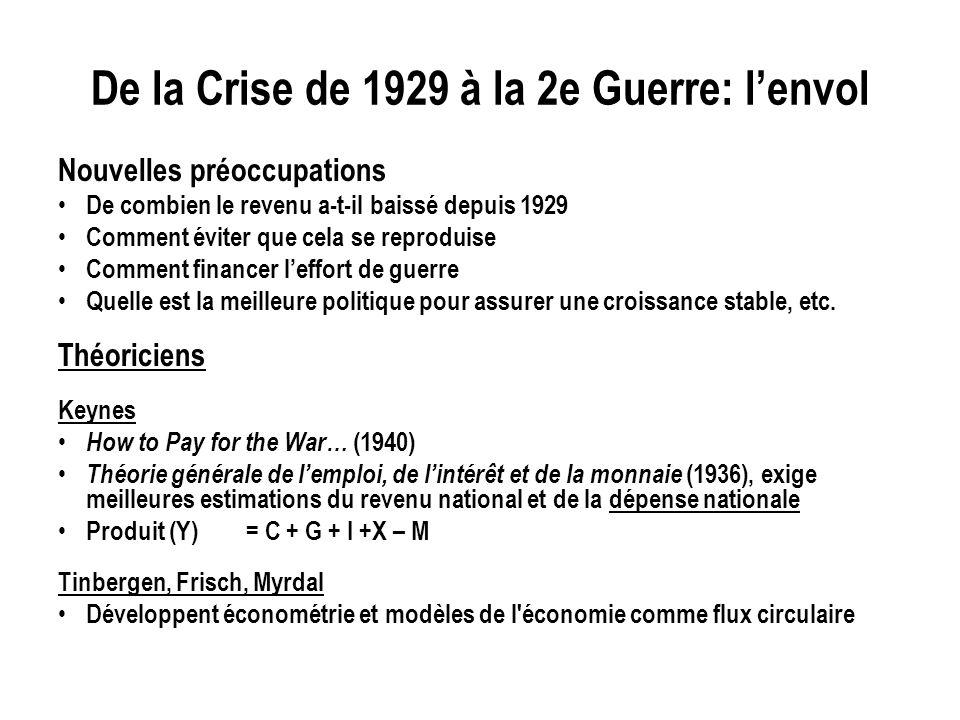 De la Crise de 1929 à la 2e Guerre: lenvol Nouvelles préoccupations De combien le revenu a-t-il baissé depuis 1929 Comment éviter que cela se reprodui