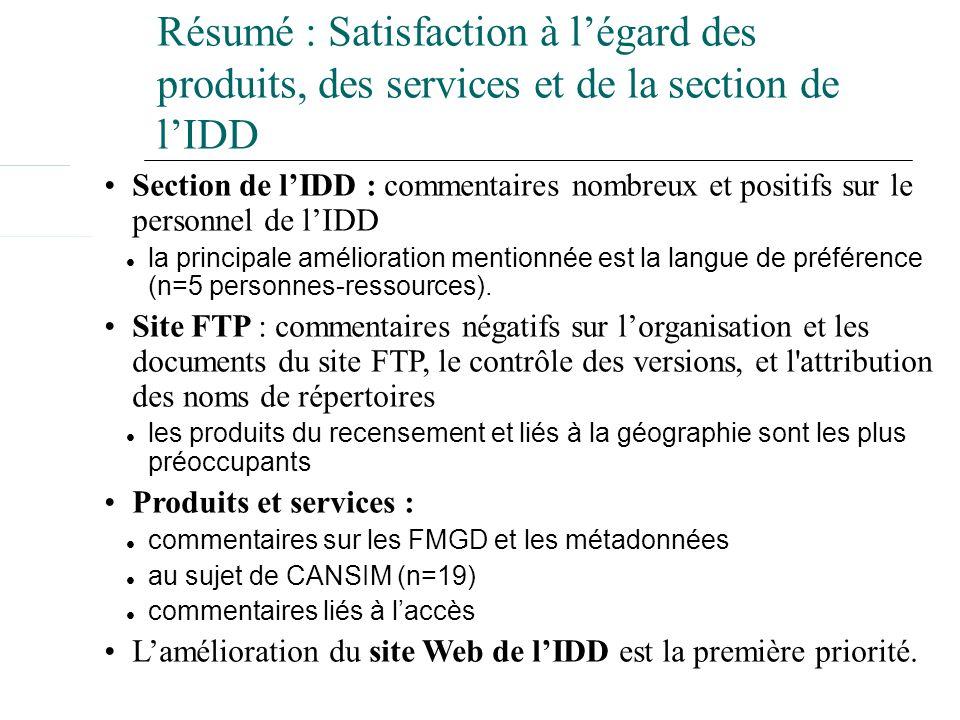 Résumé : Satisfaction à légard des produits, des services et de la section de lIDD Section de lIDD : commentaires nombreux et positifs sur le personnel de lIDD la principale amélioration mentionnée est la langue de préférence (n=5 personnes-ressources).