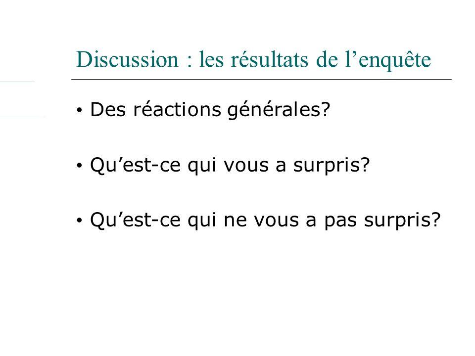 Discussion : les résultats de lenquête Des réactions générales.
