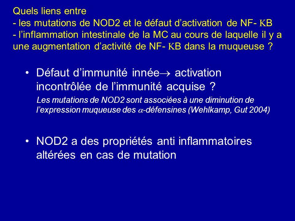 Quels liens entre - les mutations de NOD2 et le défaut dactivation de NF- B - linflammation intestinale de la MC au cours de laquelle il y a une augme
