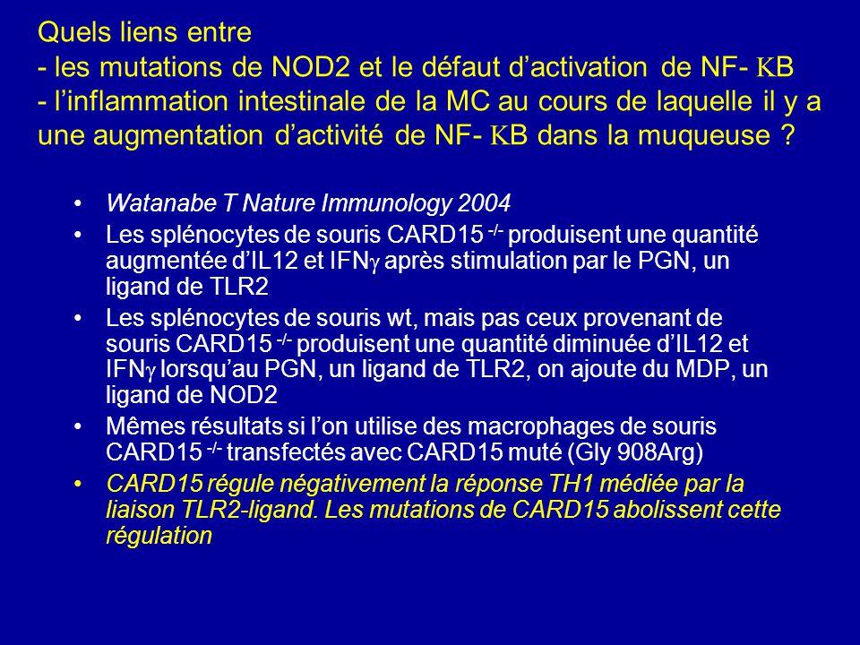 Watanabe T Nature Immunology 2004 Les splénocytes de souris CARD15 -/- produisent une quantité augmentée dIL12 et IFN après stimulation par le PGN, un