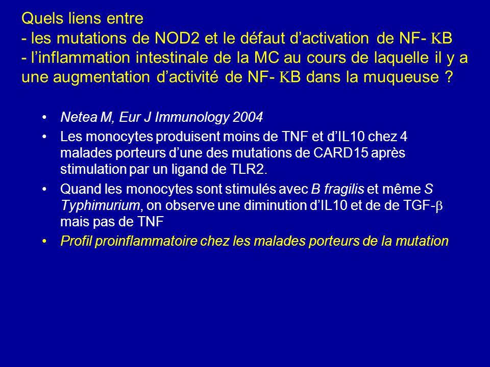 Netea M, Eur J Immunology 2004 Les monocytes produisent moins de TNF et dIL10 chez 4 malades porteurs dune des mutations de CARD15 après stimulation p
