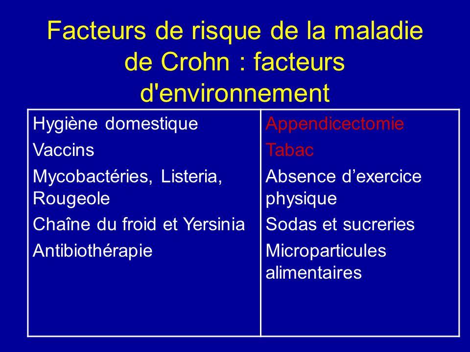 Facteurs de risque de la maladie de Crohn : facteurs d'environnement Hygiène domestique Vaccins Mycobactéries, Listeria, Rougeole Chaîne du froid et Y