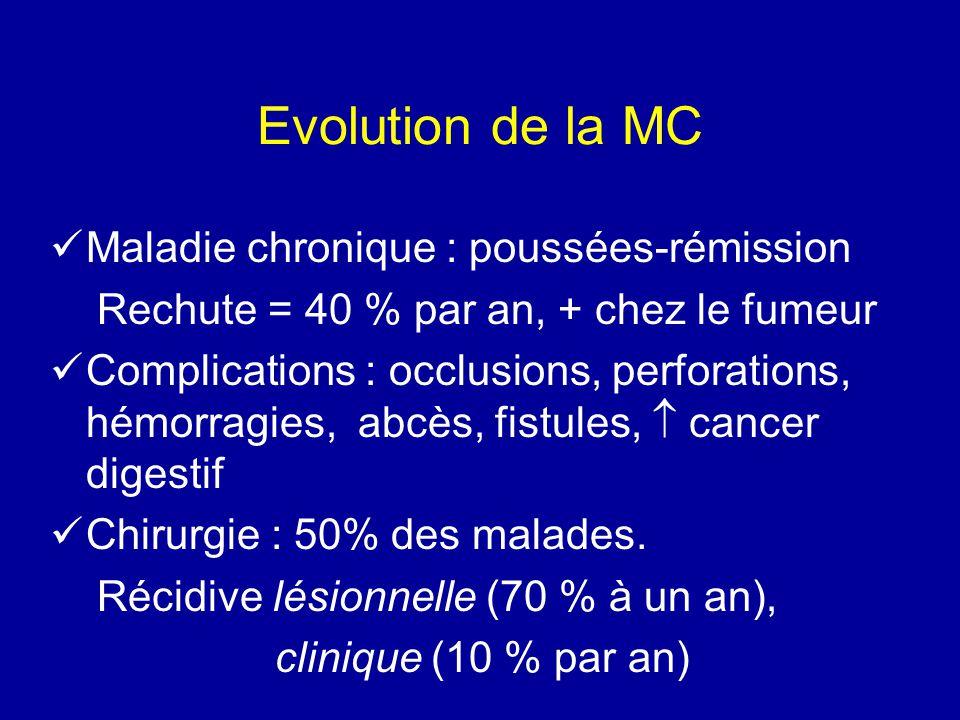 Evolution de la MC Maladie chronique : poussées-rémission Rechute = 40 % par an, + chez le fumeur Complications : occlusions, perforations, hémorragie