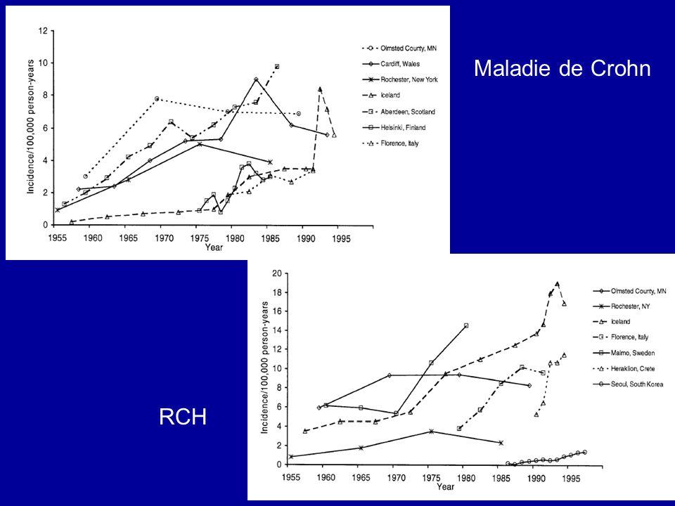 Variations régionales de lincidence médico-sociale de la RCH dans les 2 sexes (Louafi et al.