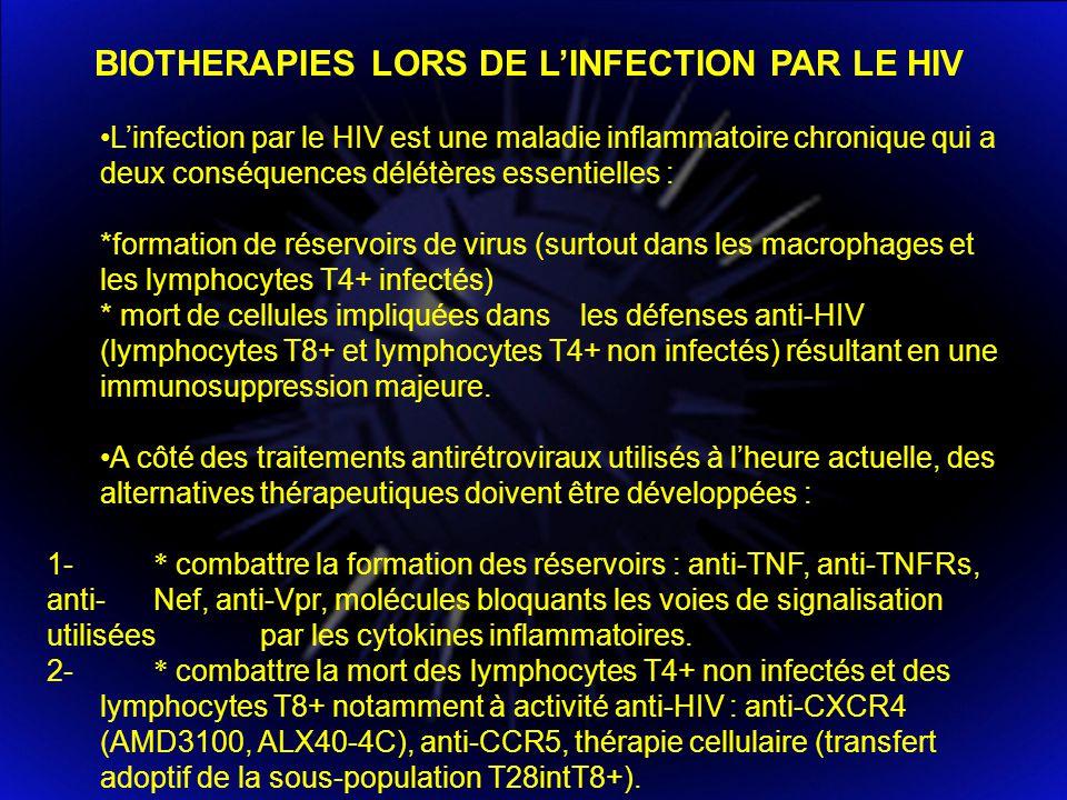 BIOTHERAPIES LORS DE LINFECTION PAR LE HIV Linfection par le HIV est une maladie inflammatoire chronique qui a deux conséquences délétères essentielles : *formation de réservoirs de virus (surtout dans les macrophages et les lymphocytes T4+ infectés) * mort de cellules impliquées dans les défenses anti-HIV (lymphocytes T8+ et lymphocytes T4+ non infectés) résultant en une immunosuppression majeure.