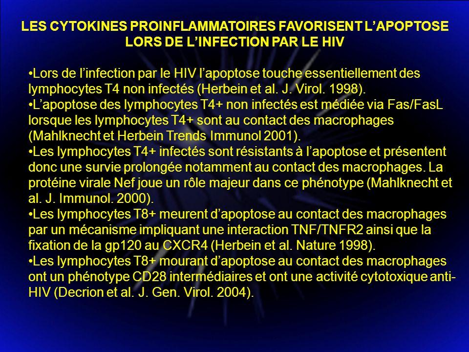 LES CYTOKINES PROINFLAMMATOIRES FAVORISENT LAPOPTOSE LORS DE LINFECTION PAR LE HIV Lors de linfection par le HIV lapoptose touche essentiellement des lymphocytes T4 non infectés (Herbein et al.