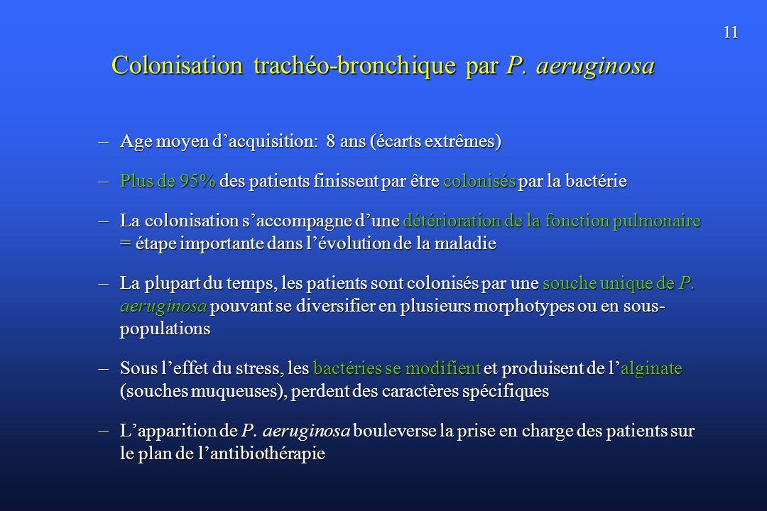 11 Colonisation trachéo-bronchique par P. aeruginosa –Age moyen dacquisition: 8 ans (écarts extrêmes) –Plus de 95% des patients finissent par être col