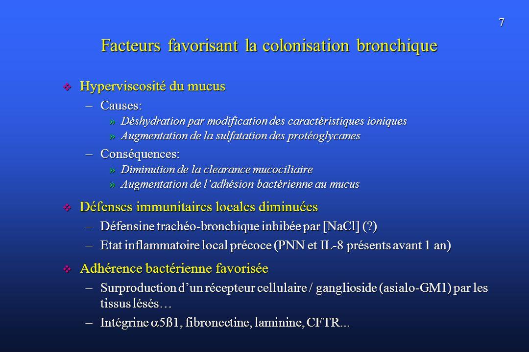 7 Facteurs favorisant la colonisation bronchique Hyperviscosité du mucus Hyperviscosité du mucus –Causes: »Déshydration par modification des caractéristiques ioniques »Augmentation de la sulfatation des protéoglycanes –Conséquences: »Diminution de la clearance mucociliaire »Augmentation de ladhésion bactérienne au mucus Défenses immunitaires locales diminuées Défenses immunitaires locales diminuées –Défensine trachéo-bronchique inhibée par [NaCl] (?) –Etat inflammatoire local précoce (PNN et IL-8 présents avant 1 an) Adhérence bactérienne favorisée Adhérence bactérienne favorisée –Surproduction dun récepteur cellulaire / ganglioside (asialo-GM1) par les tissus lésés… –Intégrine 5ß1, fibronectine, laminine, CFTR...
