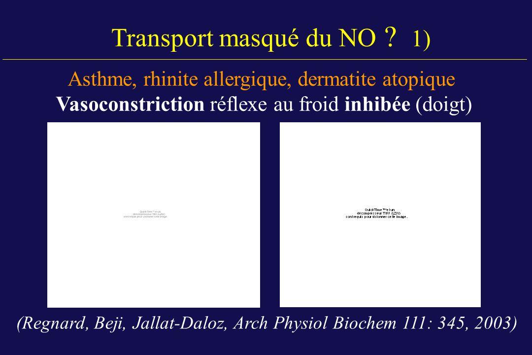Asthme, rhinite allergique, dermatite atopique Vasoconstriction réflexe au froid inhibée (doigt) (Regnard, Beji, Jallat-Daloz, Arch Physiol Biochem 11