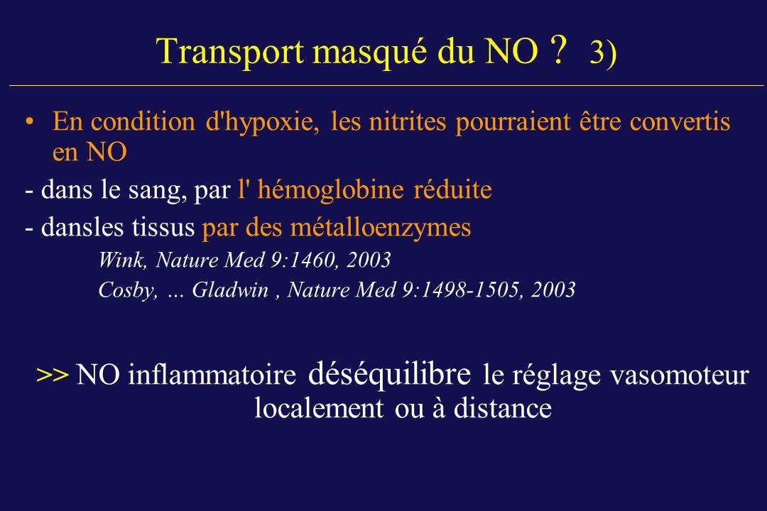 Transport masqué du NO ? 3) En condition d'hypoxie, les nitrites pourraient être convertis en NO - dans le sang, par l' hémoglobine réduite - dansles