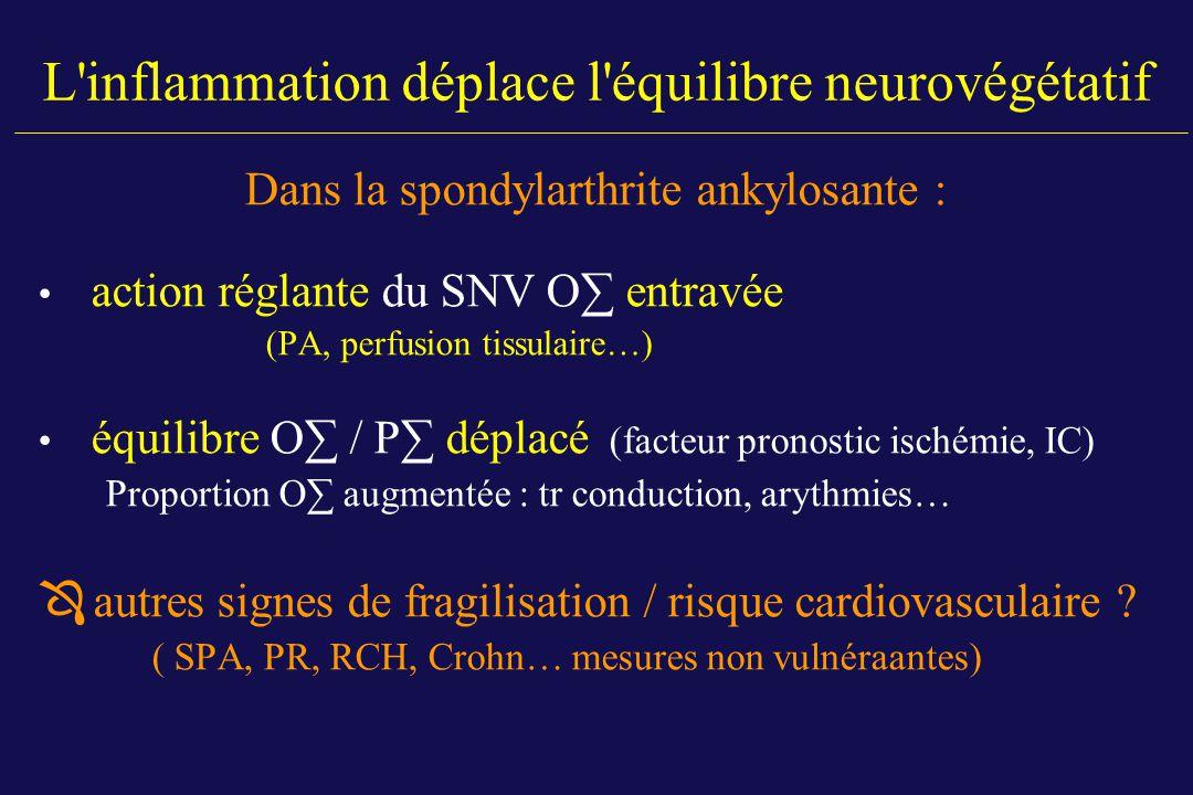 L'inflammation déplace l'équilibre neurovégétatif Dans la spondylarthrite ankylosante : action réglante du SNV O entravée (PA, perfusion tissulaire…)