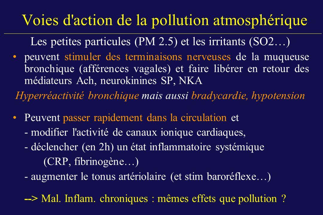 Voies d'action de la pollution atmosphérique Les petites particules (PM 2.5) et les irritants (SO2…) peuvent stimuler des terminaisons nerveuses de la