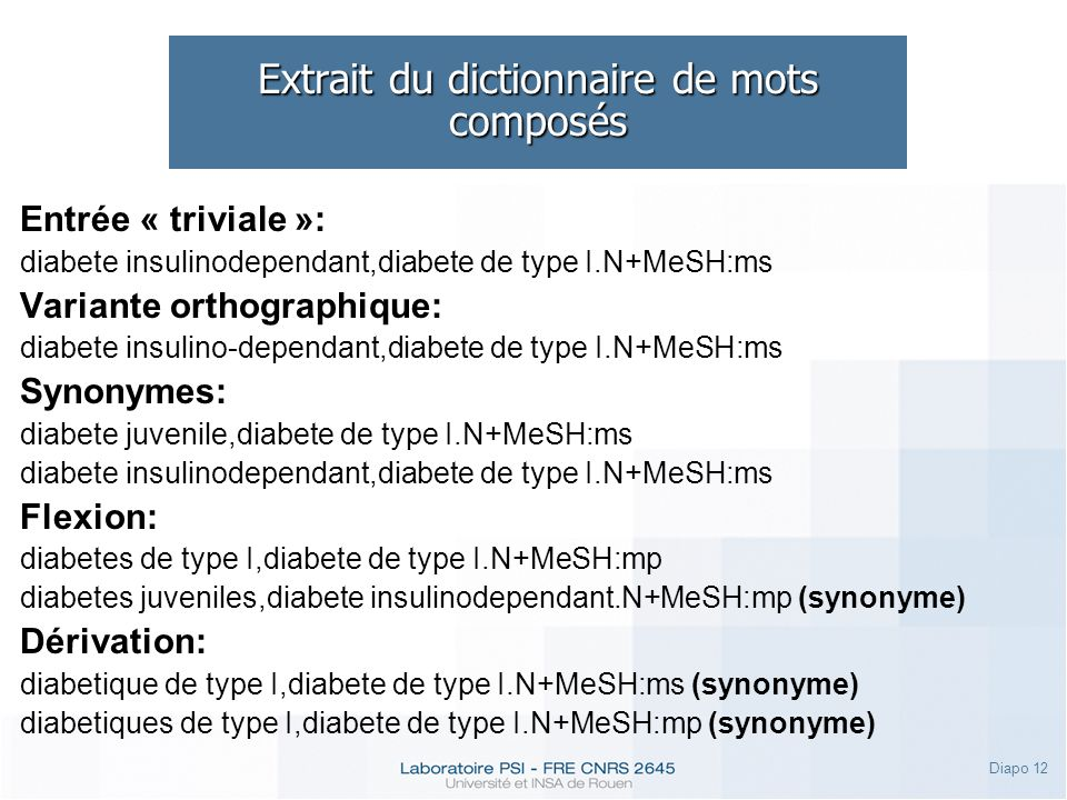 Diapo 12 Extrait du dictionnaire de mots composés Entrée « triviale »: diabete insulinodependant,diabete de type I.N+MeSH:ms Variante orthographique: diabete insulino-dependant,diabete de type I.N+MeSH:ms Synonymes: diabete juvenile,diabete de type I.N+MeSH:ms diabete insulinodependant,diabete de type I.N+MeSH:ms Flexion: diabetes de type I,diabete de type I.N+MeSH:mp diabetes juveniles,diabete insulinodependant.N+MeSH:mp (synonyme) Dérivation: diabetique de type I,diabete de type I.N+MeSH:ms (synonyme) diabetiques de type I,diabete de type I.N+MeSH:mp (synonyme)