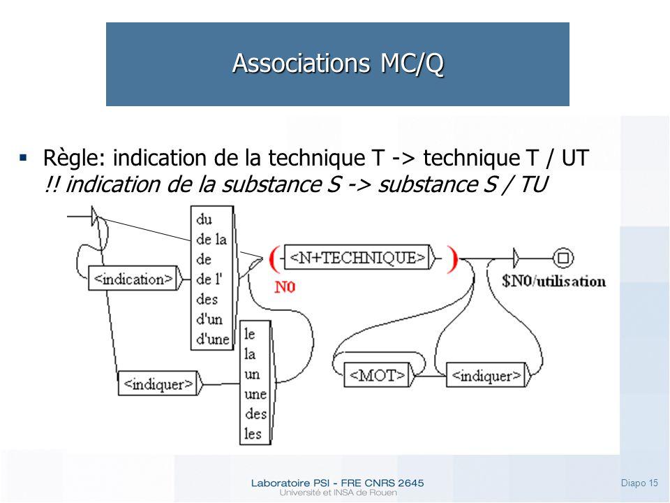 Diapo 15 Associations MC/Q Règle: indication de la technique T -> technique T / UT !.