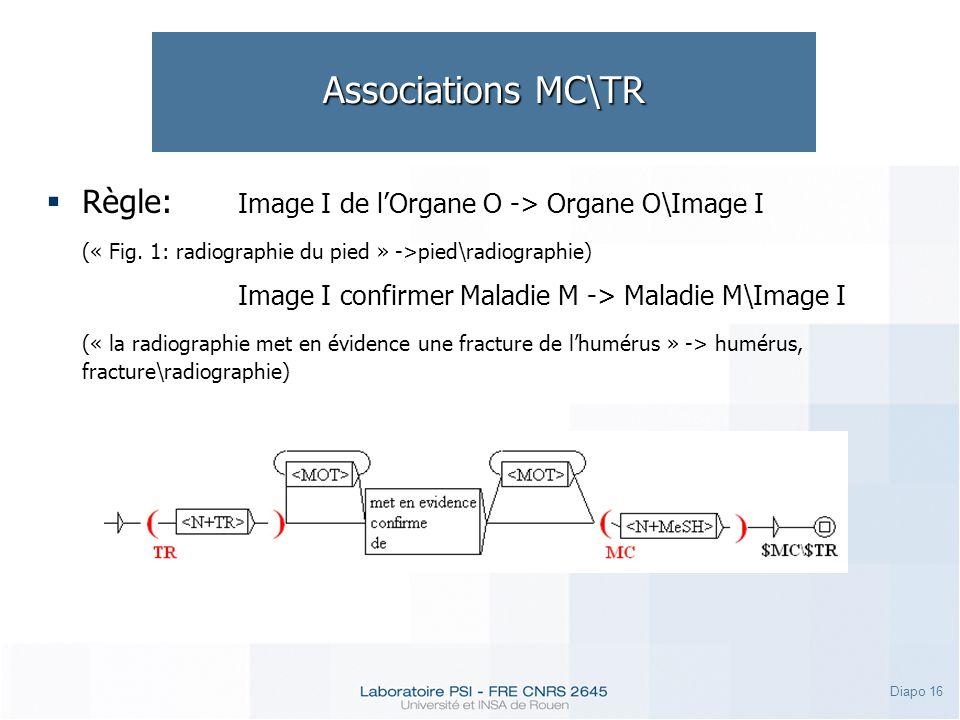 Diapo 16 Associations MC\TR Règle: Image I de lOrgane O -> Organe O\Image I (« Fig.