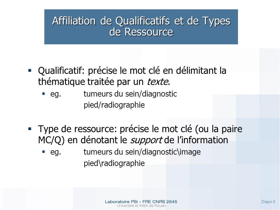 Diapo 5 Affiliation de Qualificatifs et de Types de Ressource Qualificatif: précise le mot clé en délimitant la thématique traitée par un texte.