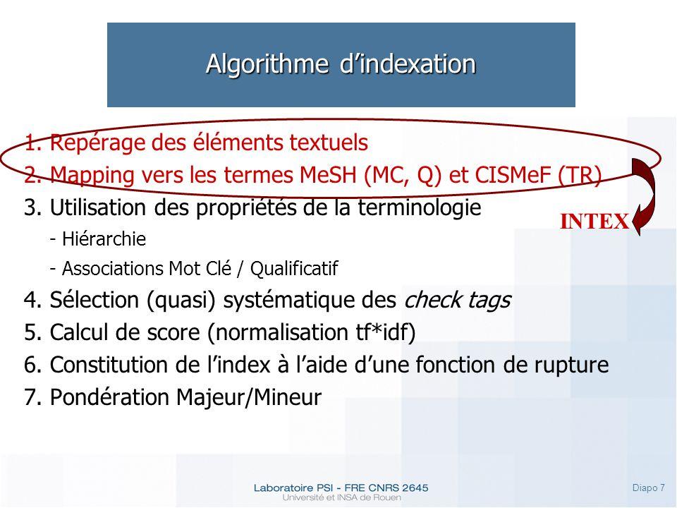 Diapo 7 Algorithme dindexation 1.Repérage des éléments textuels 2.