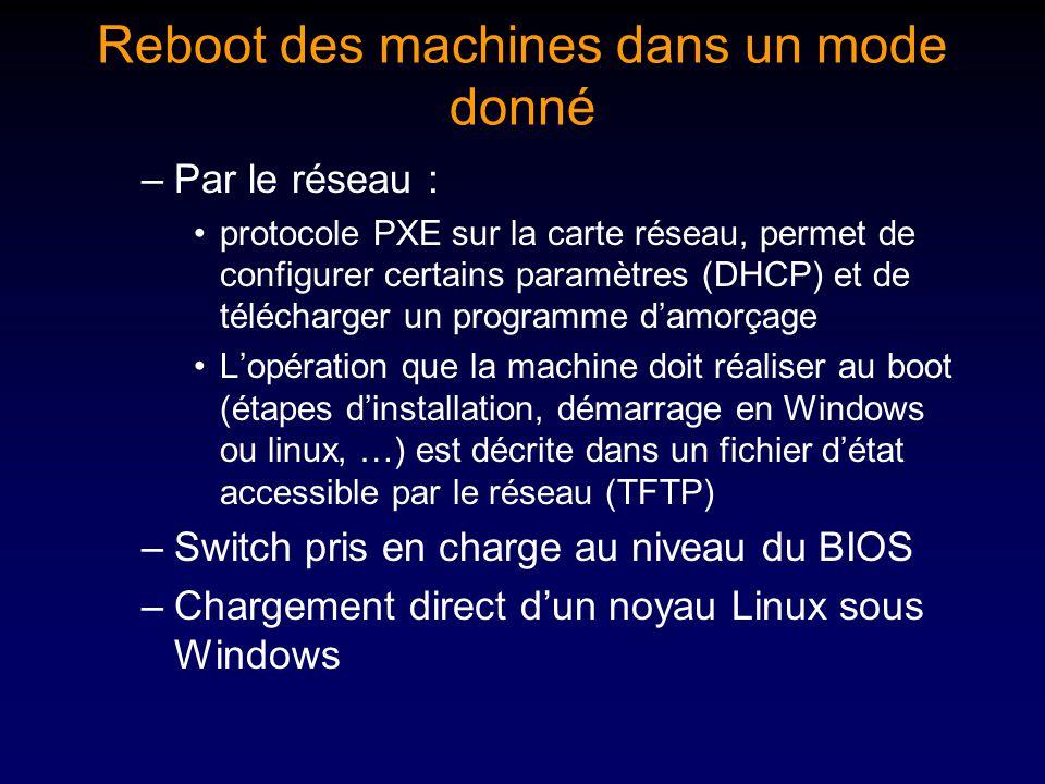 Reboot des machines dans un mode donné –Par le réseau : protocole PXE sur la carte réseau, permet de configurer certains paramètres (DHCP) et de télécharger un programme damorçage Lopération que la machine doit réaliser au boot (étapes dinstallation, démarrage en Windows ou linux, …) est décrite dans un fichier détat accessible par le réseau (TFTP) –Switch pris en charge au niveau du BIOS –Chargement direct dun noyau Linux sous Windows