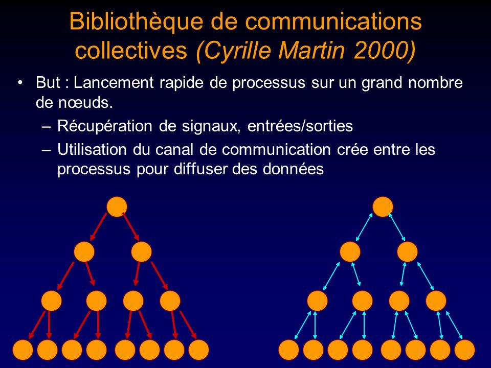 Bibliothèque de communications collectives (Cyrille Martin 2000) But : Lancement rapide de processus sur un grand nombre de nœuds.
