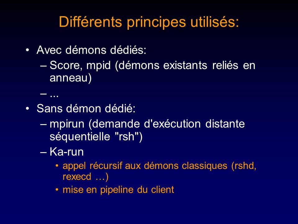 Différents principes utilisés: Avec démons dédiés: –Score, mpid (démons existants reliés en anneau) –...