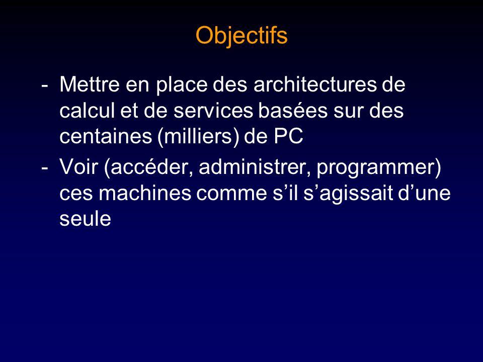 Objectifs -Mettre en place des architectures de calcul et de services basées sur des centaines (milliers) de PC -Voir (accéder, administrer, programmer) ces machines comme sil sagissait dune seule