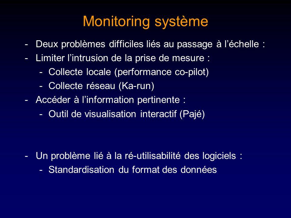 Monitoring système -Deux problèmes difficiles liés au passage à léchelle : -Limiter lintrusion de la prise de mesure : -Collecte locale (performance co-pilot) -Collecte réseau (Ka-run) -Accéder à linformation pertinente : -Outil de visualisation interactif (Pajé) -Un problème lié à la ré-utilisabilité des logiciels : -Standardisation du format des données