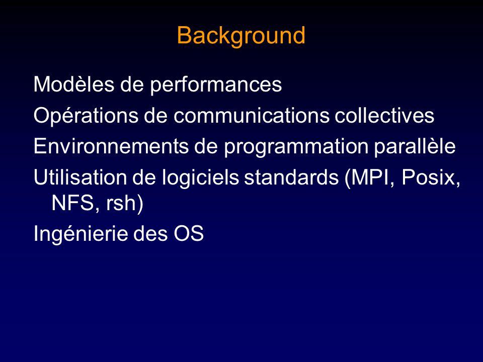 Background Modèles de performances Opérations de communications collectives Environnements de programmation parallèle Utilisation de logiciels standards (MPI, Posix, NFS, rsh) Ingénierie des OS