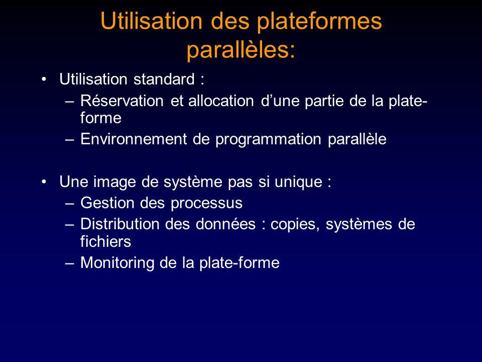 Utilisation des plateformes parallèles: Utilisation standard : –Réservation et allocation dune partie de la plate- forme –Environnement de programmation parallèle Une image de système pas si unique : –Gestion des processus –Distribution des données : copies, systèmes de fichiers –Monitoring de la plate-forme