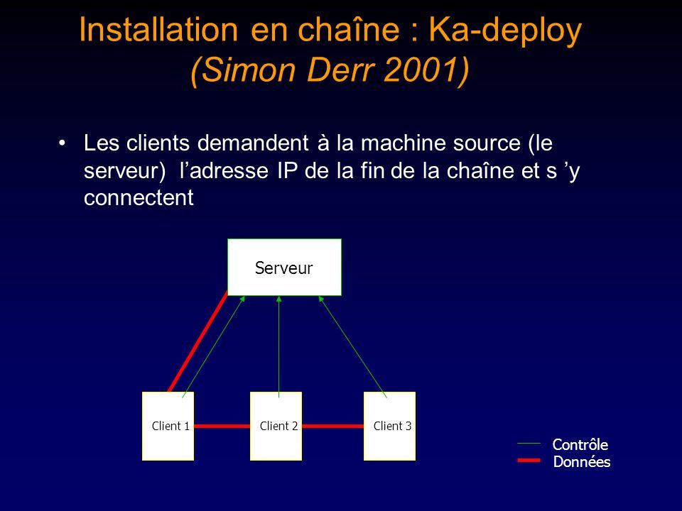 Installation en chaîne : Ka-deploy (Simon Derr 2001) Les clients demandent à la machine source (le serveur) ladresse IP de la fin de la chaîne et s y connectent Serveur Contrôle Données Client 1Client 2Client 3