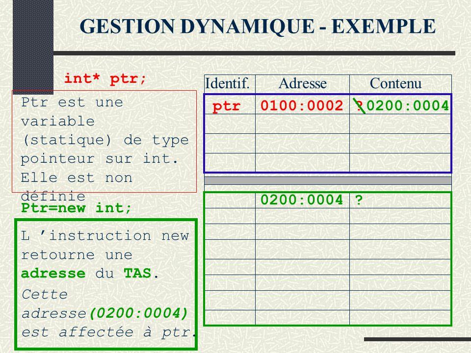 GESTION DYNAMIQUE Pour pouvoir effectuer les deux opérations : allouer et libérer un emplacement mémoire dans le TAS, il faut manipuler et donc désign