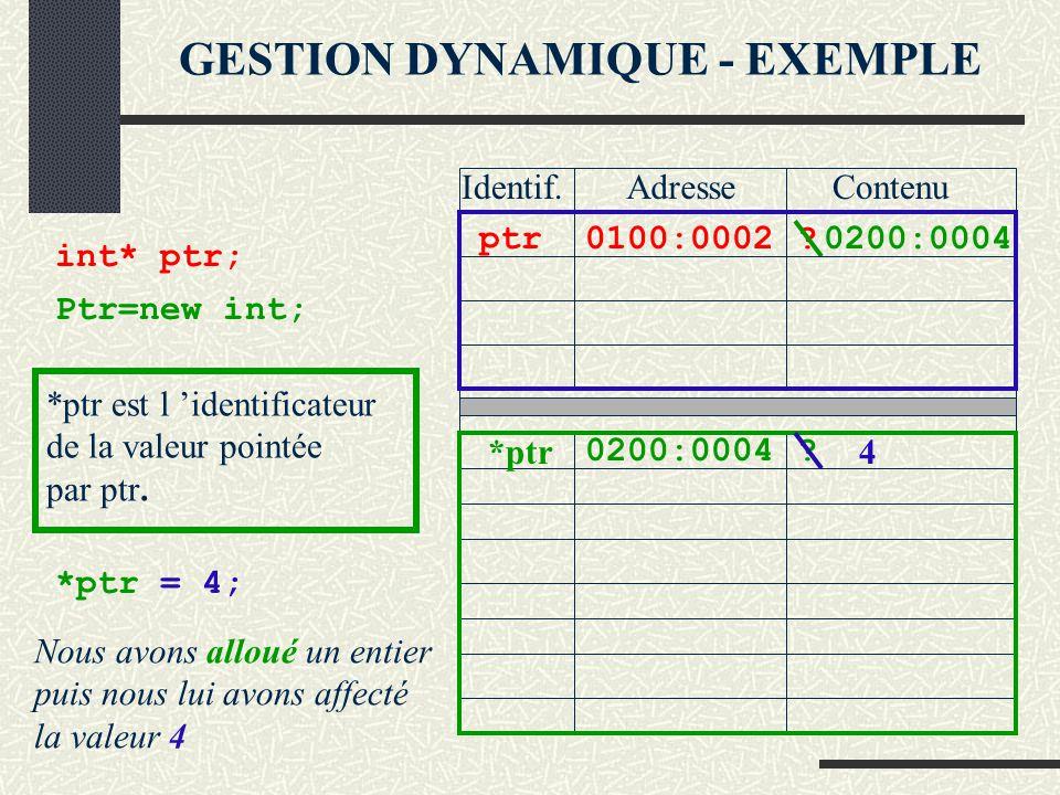 GESTION DYNAMIQUE - EXEMPLE int* ptr; Ptr=new int; ptr0100:0002?0200:0004?0200:0004 L instruction new retourne une adresse du TAS. Cette adresse(0200: