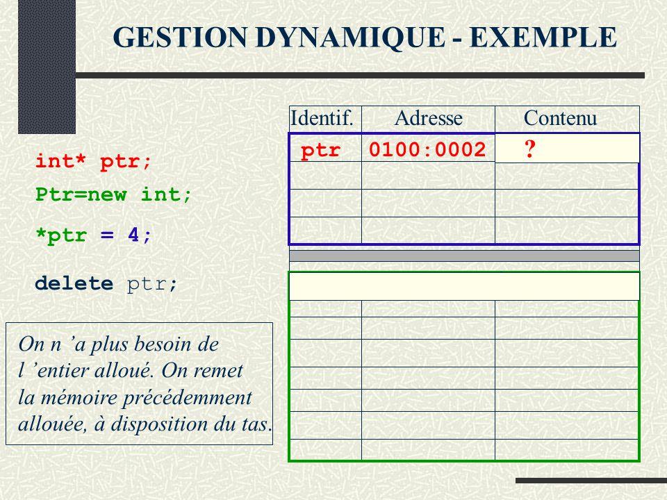 GESTION DYNAMIQUE - EXEMPLE ptr0100:0002? 0200:0004? 0200:0004 Identif.AdresseContenu int* ptr; Ptr=new int; *ptr est l identificateur de la valeur po