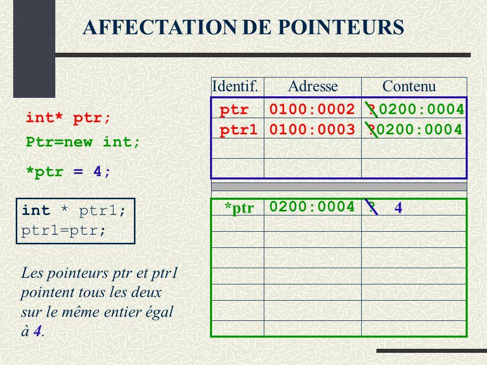 GESTION DYNAMIQUE - EXEMPLE ptr0100:0002? 0200:0004? 0200:0004 Identif.AdresseContenu *ptr4 int* ptr; Ptr=new int; *ptr = 4; delete ptr; On n a plus b