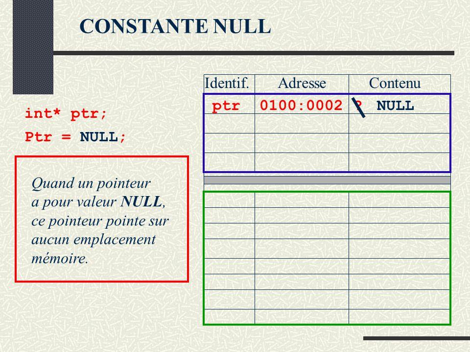 AFFECTATION DE POINTEURS int* ptr; Ptr=new int; *ptr = 4; ptr0100:0002? 0200:0004? 0200:0004 Identif.AdresseContenu *ptr4 int * ptr1; ptr1=ptr; ptr101