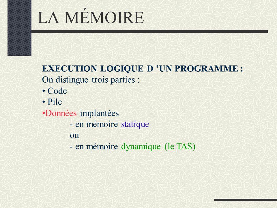 LA MÉMOIRE EXECUTION LOGIQUE D UN PROGRAMME : On distingue trois parties : Code Pile Données implantées - en mémoire statique ou - en mémoire dynamique (le TAS)