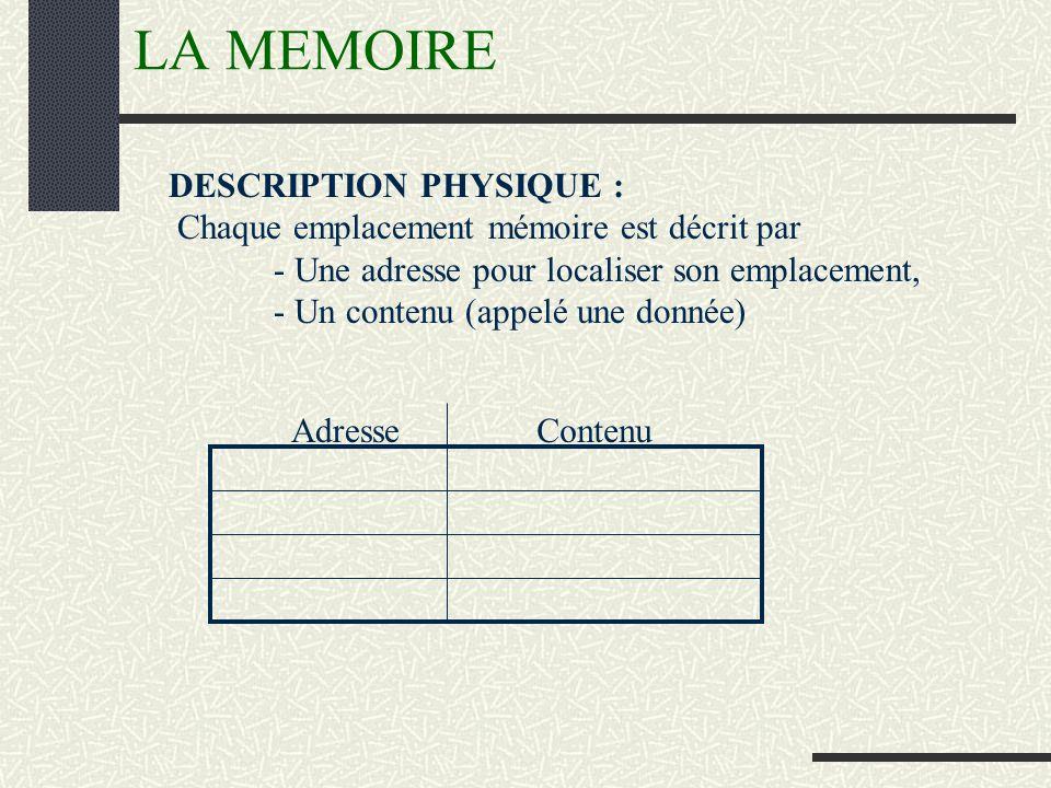 LA MEMOIRE DESCRIPTION PHYSIQUE : Chaque emplacement mémoire est décrit par - Une adresse pour localiser son emplacement, - Un contenu (appelé une donnée) Adresse Contenu