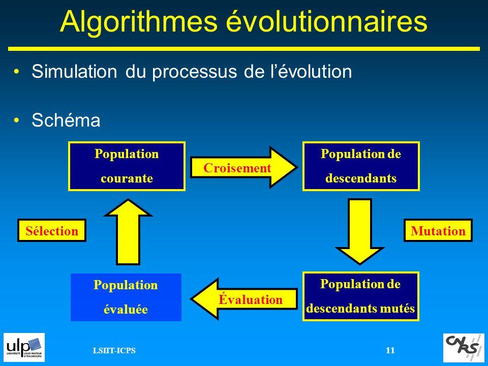LSIIT-ICPS 11 Algorithmes évolutionnaires Simulation du processus de lévolution Schéma Population courante Population de descendants Population de des