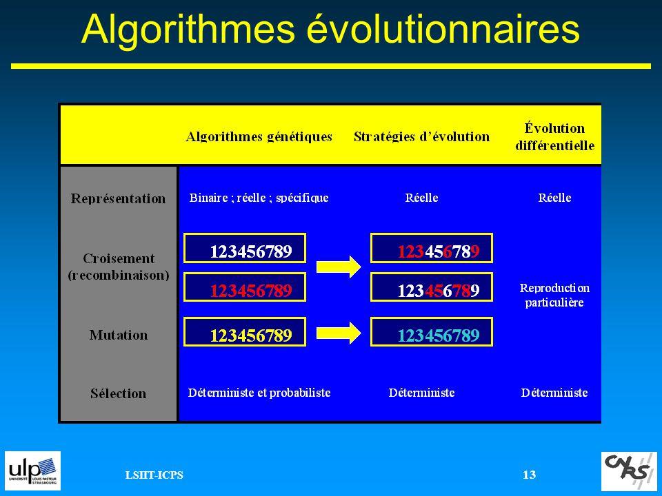 LSIIT-ICPS 13 Reproduction dans lévolution différentielle Algorithmes évolutionnaires