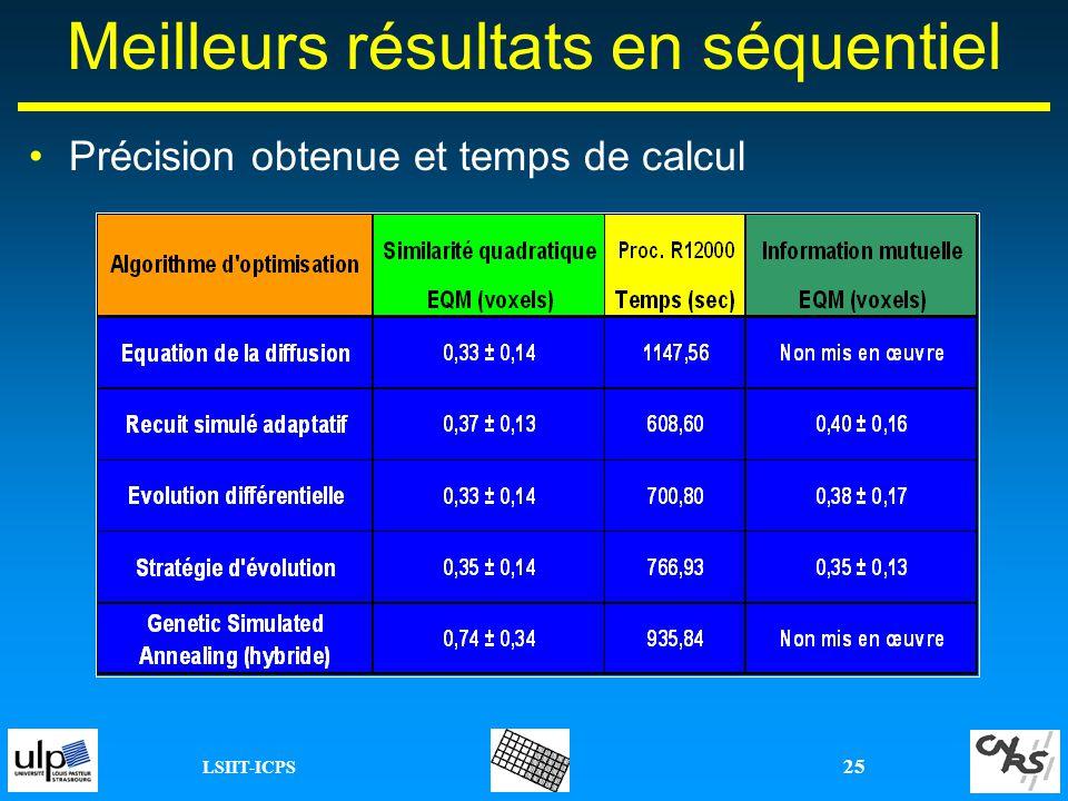 LSIIT-ICPS 25 Meilleurs résultats en séquentiel Précision obtenue et temps de calcul