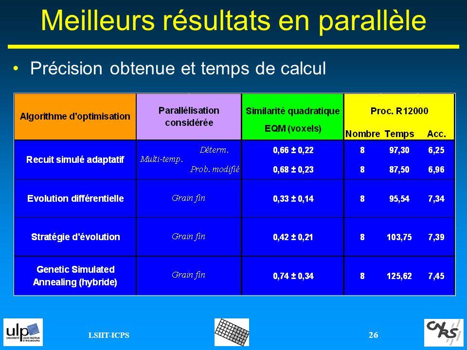 LSIIT-ICPS 26 Meilleurs résultats en parallèle Précision obtenue et temps de calcul