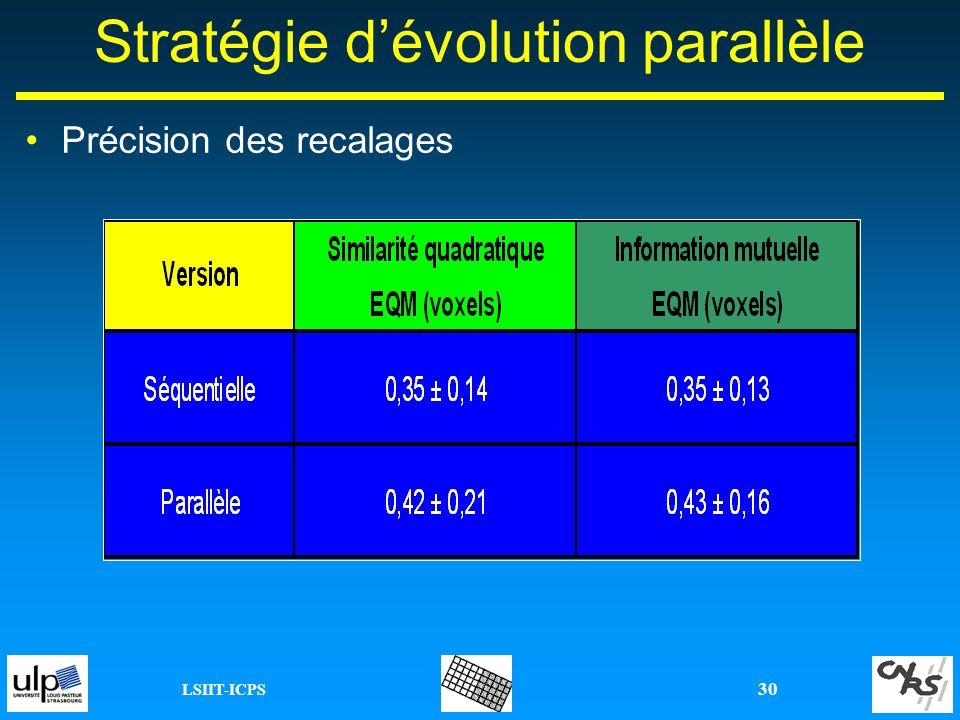 LSIIT-ICPS 30 Précision des recalages Stratégie dévolution parallèle