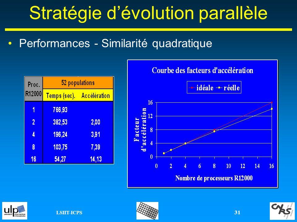 LSIIT-ICPS 31 Stratégie dévolution parallèle Performances - Similarité quadratique