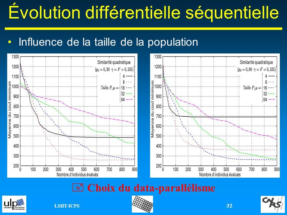LSIIT-ICPS 32 Évolution différentielle séquentielle Influence de la taille de la population Choix du data-parallélisme