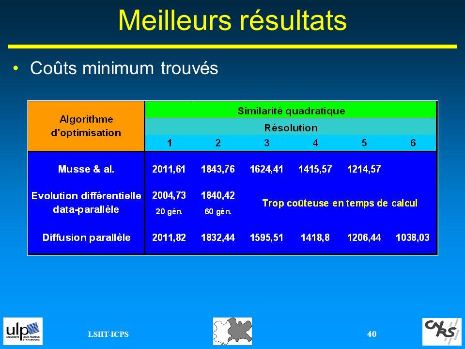 LSIIT-ICPS 40 Coûts minimum trouvés Meilleurs résultats